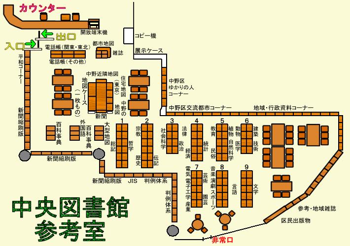 中央図書館参考室の案内図