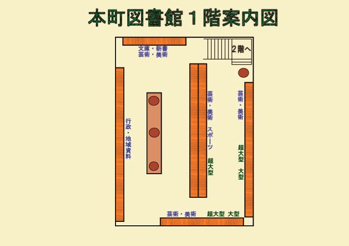 本町図書館1階の案内図