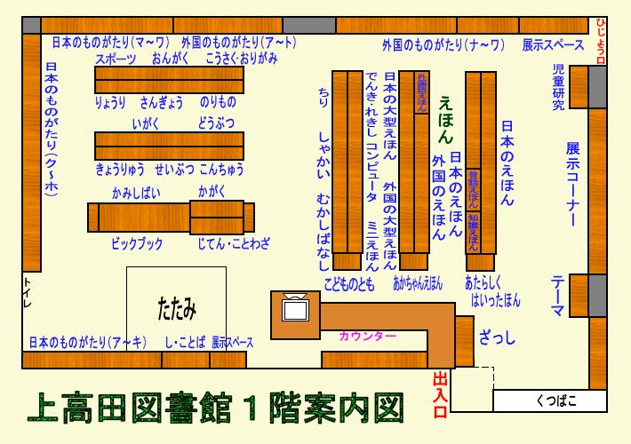 上高田図書館1階の案内図
