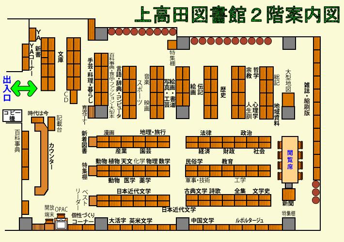 上高田図書館2階の案内図